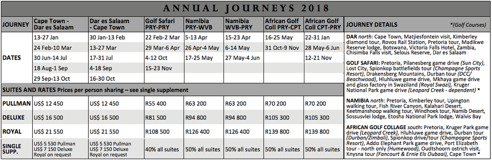 Rovos Rail Rates 2018 Annual Journeys